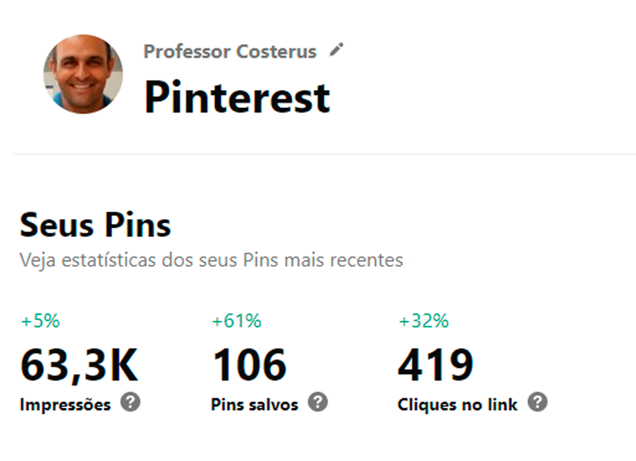 pinterest-professor-costerus